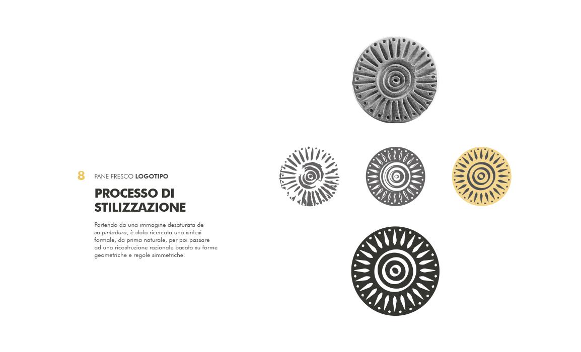 Processo di stilizzazione de sa pintadera. Elaborato per il bando regio sulla creazione di un marchio per la tutela del pane fresco di Sardegna.
